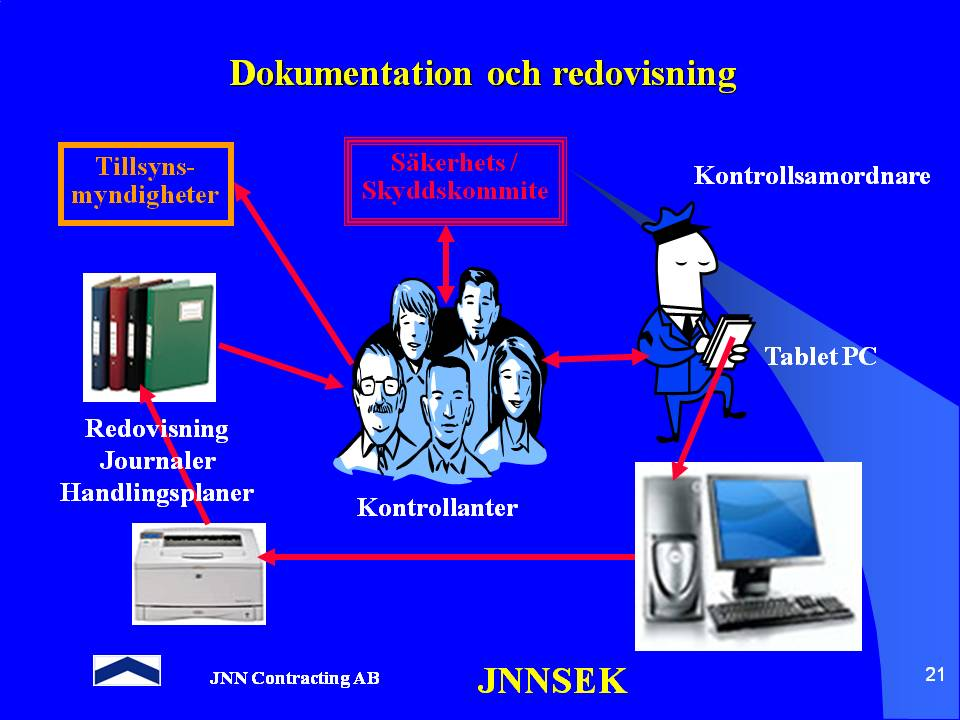 JNNSEK_21